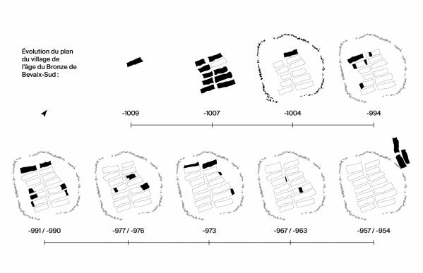 Pal infographie plan de travail 1 copie 2